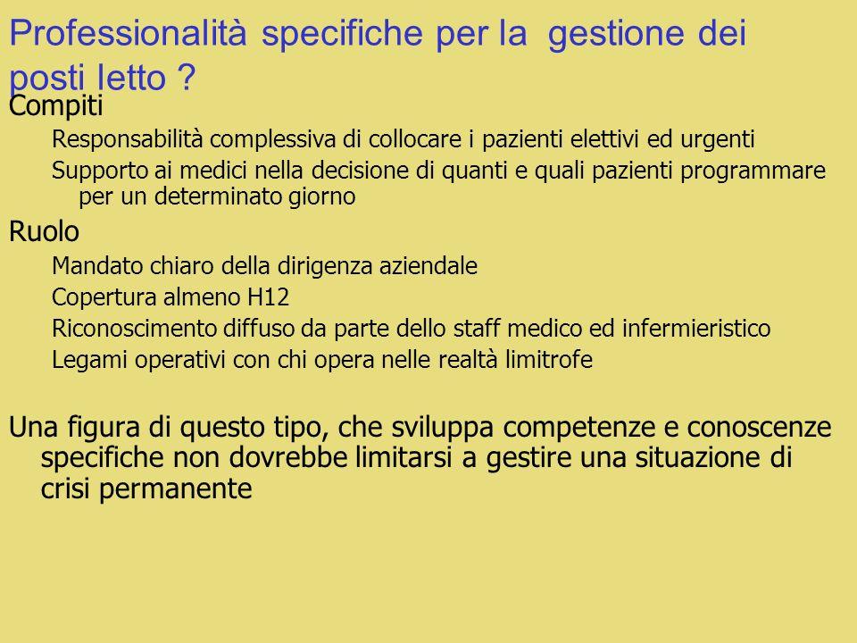 Professionalità specifiche per la gestione dei posti letto