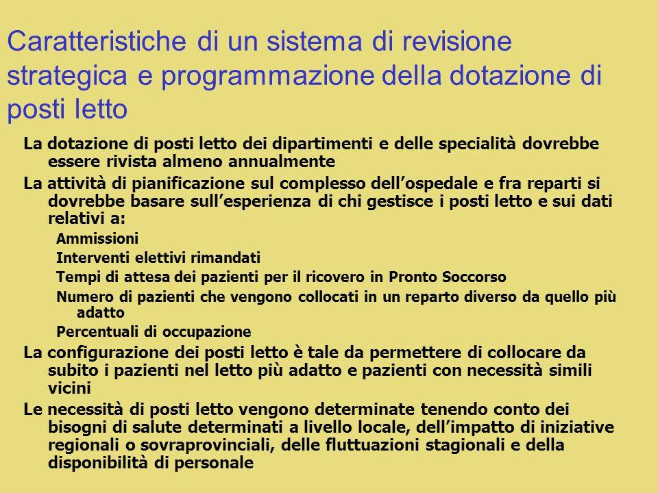 Caratteristiche di un sistema di revisione strategica e programmazione della dotazione di posti letto