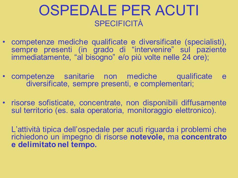 OSPEDALE PER ACUTI SPECIFICITÀ