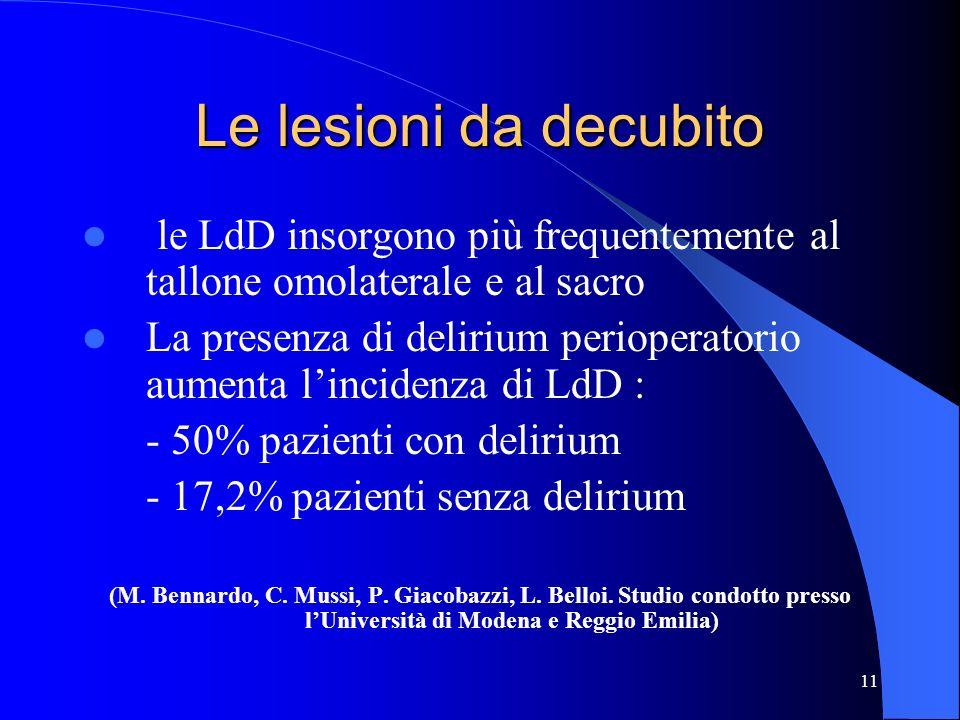 Le lesioni da decubito le LdD insorgono più frequentemente al tallone omolaterale e al sacro.