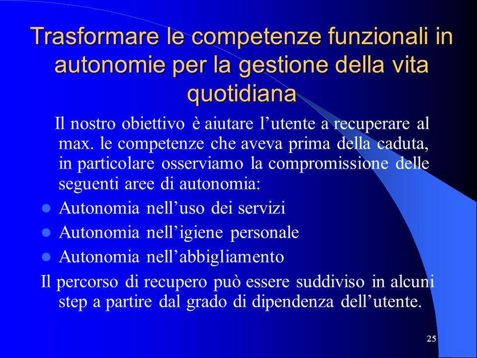 Trasformare le competenze funzionali in autonomie per la gestione della vita quotidiana