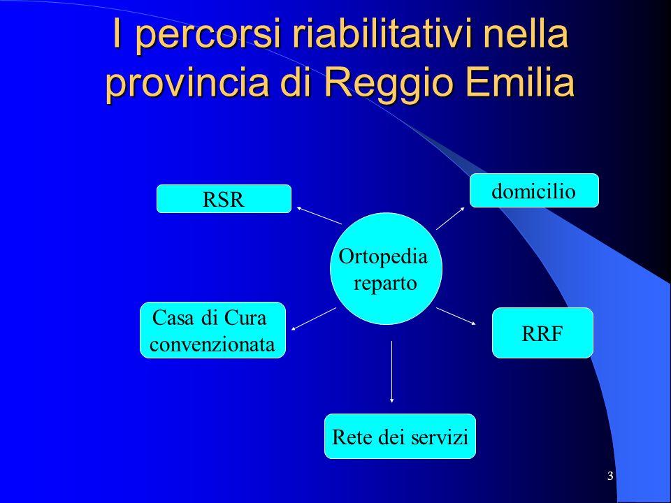 I percorsi riabilitativi nella provincia di Reggio Emilia