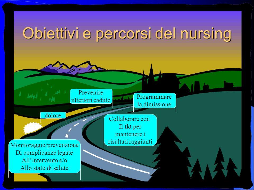 Obiettivi e percorsi del nursing