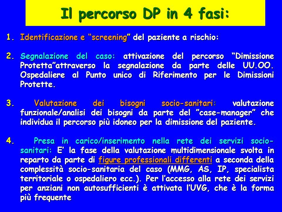 Il percorso DP in 4 fasi: Identificazione e screening del paziente a rischio: