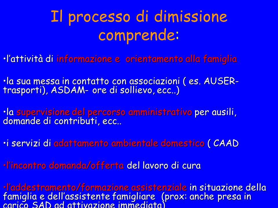 Il processo di dimissione comprende: