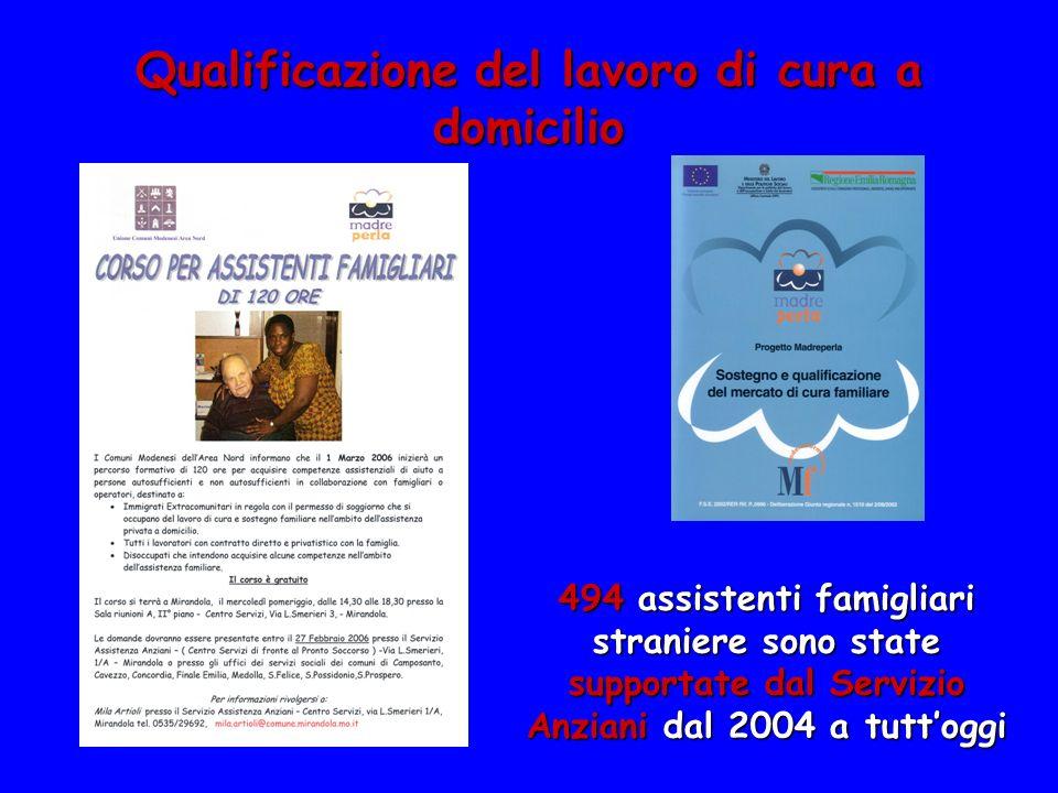Qualificazione del lavoro di cura a domicilio