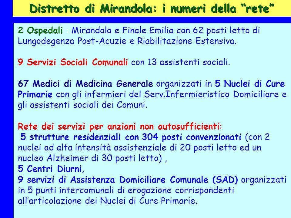 Distretto di Mirandola: i numeri della rete