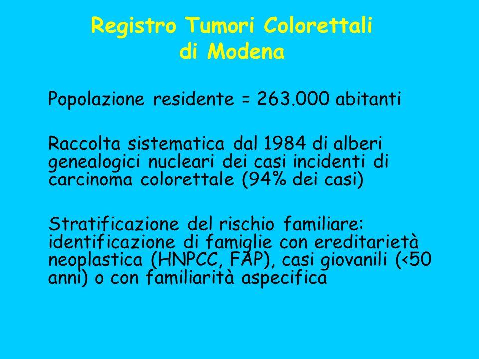 Registro Tumori Colorettali di Modena