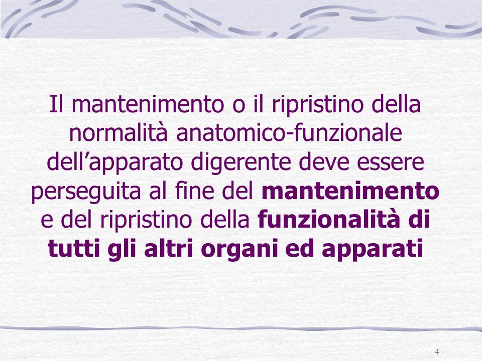 Il mantenimento o il ripristino della normalità anatomico-funzionale dell'apparato digerente deve essere perseguita al fine del mantenimento e del ripristino della funzionalità di tutti gli altri organi ed apparati