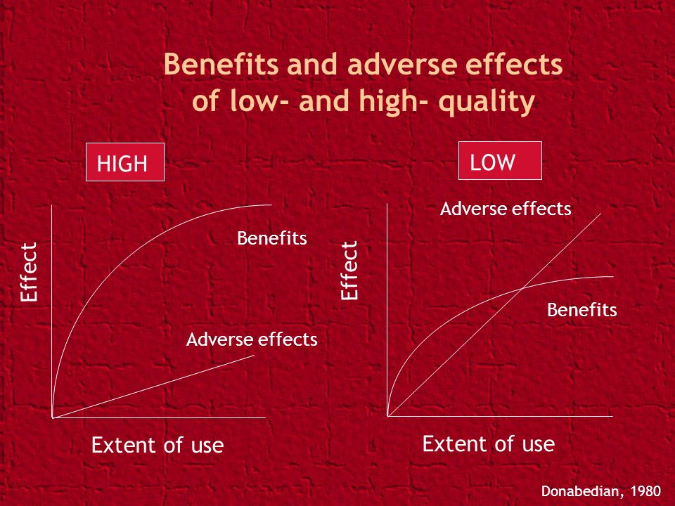 Benefits and adverse effects of low- and high- quality