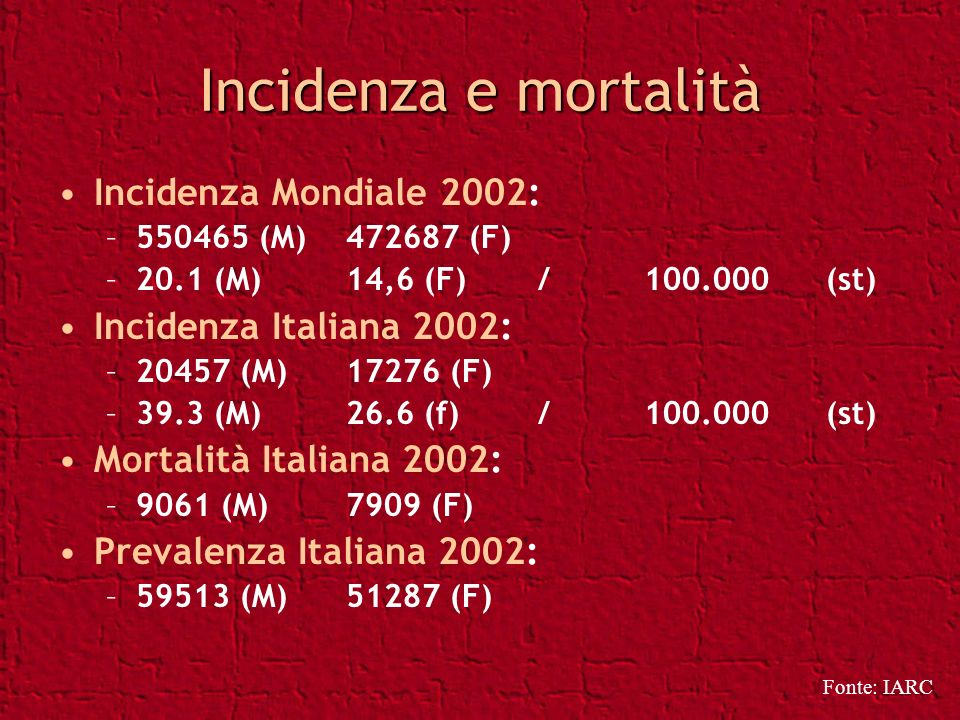 Incidenza e mortalità Incidenza Mondiale 2002: