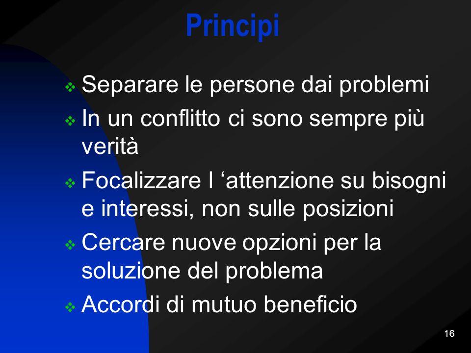 Principi Separare le persone dai problemi
