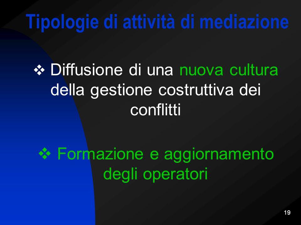 Tipologie di attività di mediazione