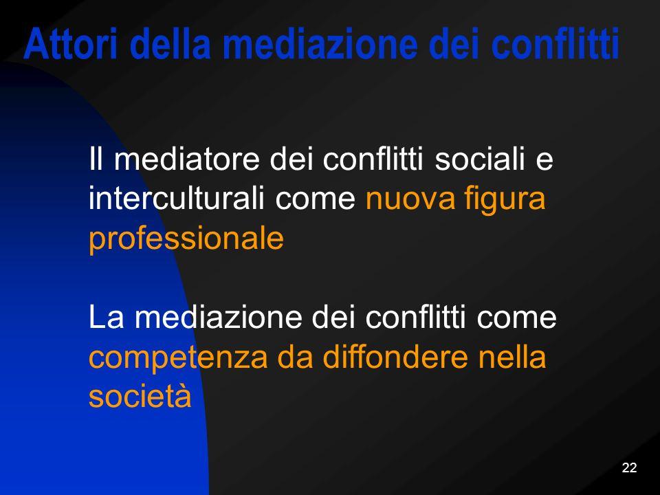 Attori della mediazione dei conflitti