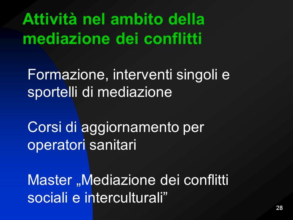 Attività nel ambito della mediazione dei conflitti