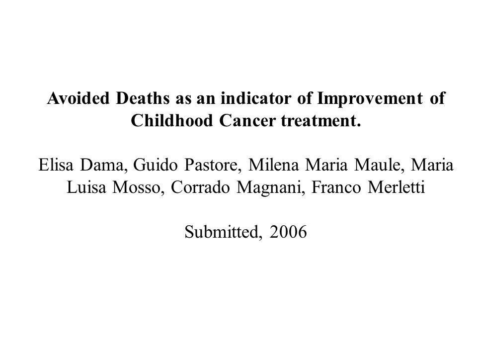 Avoided Deaths as an indicator of Improvement of Childhood Cancer treatment.