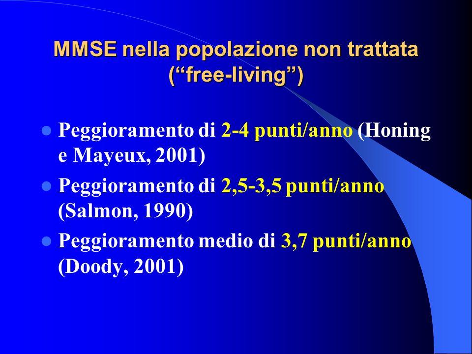 MMSE nella popolazione non trattata ( free-living )