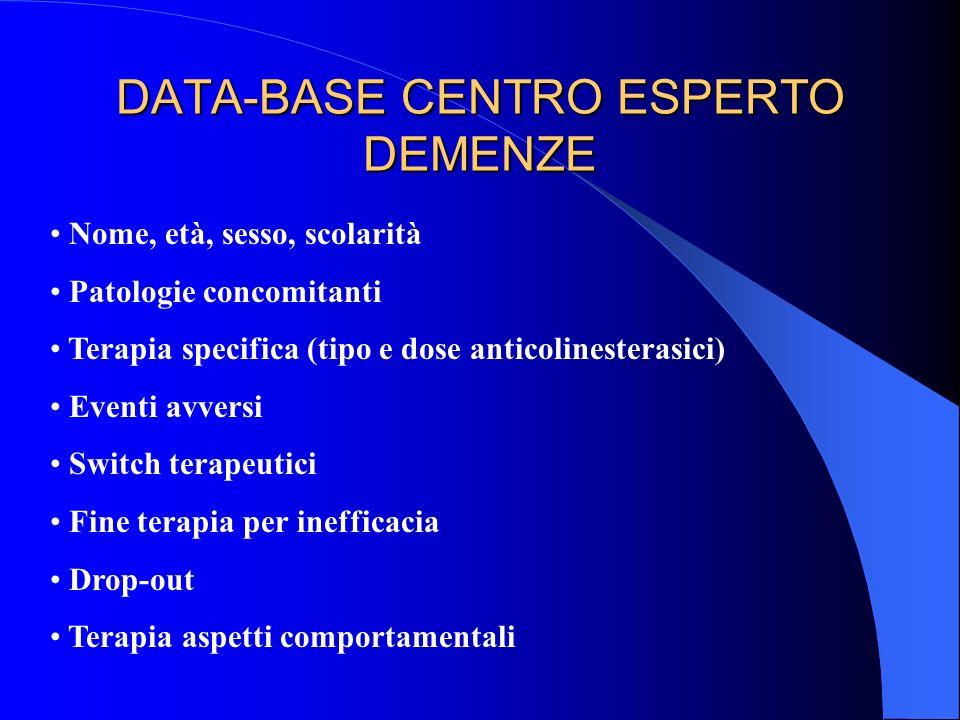 DATA-BASE CENTRO ESPERTO DEMENZE