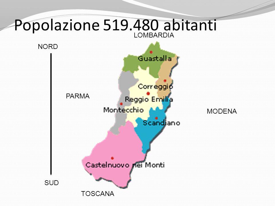 Popolazione 519.480 abitanti LOMBARDIA NORD PARMA MODENA SUD TOSCANA