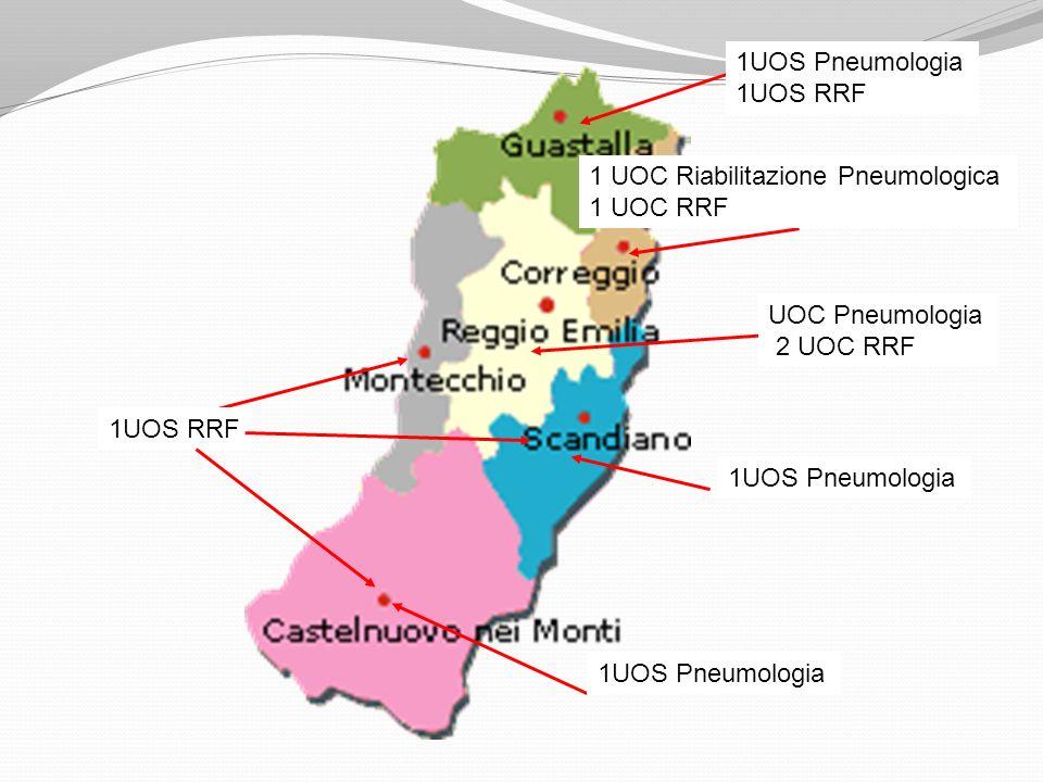 1UOS Pneumologia 1UOS RRF. 1 UOC Riabilitazione Pneumologica. 1 UOC RRF. UOC Pneumologia. 2 UOC RRF.