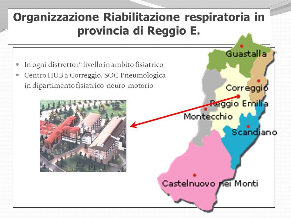 Organizzazione Riabilitazione respiratoria in provincia di Reggio E.