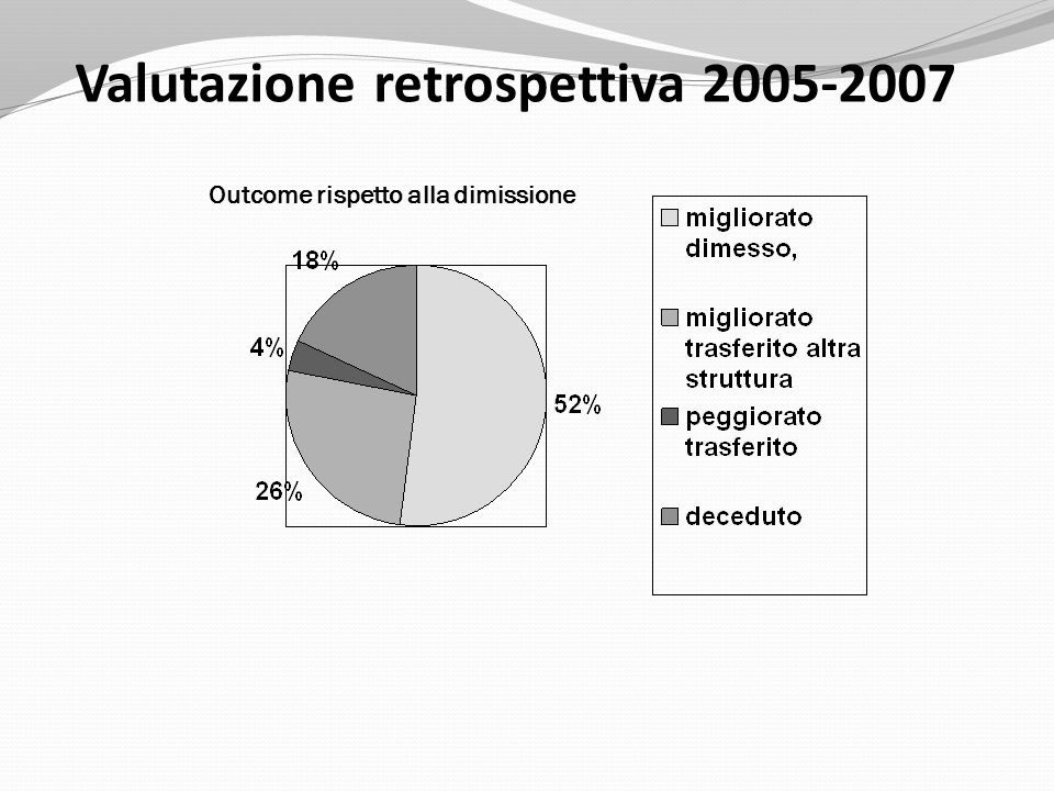 Valutazione retrospettiva 2005-2007