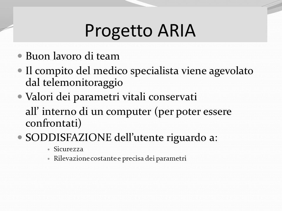 Progetto ARIA Buon lavoro di team