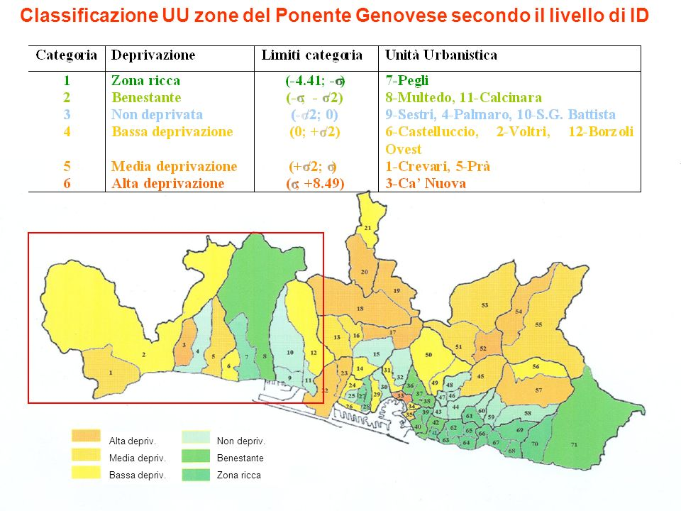 Classificazione UU zone del Ponente Genovese secondo il livello di ID