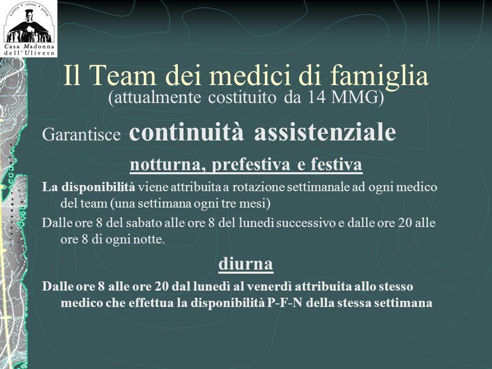 Il Team dei medici di famiglia