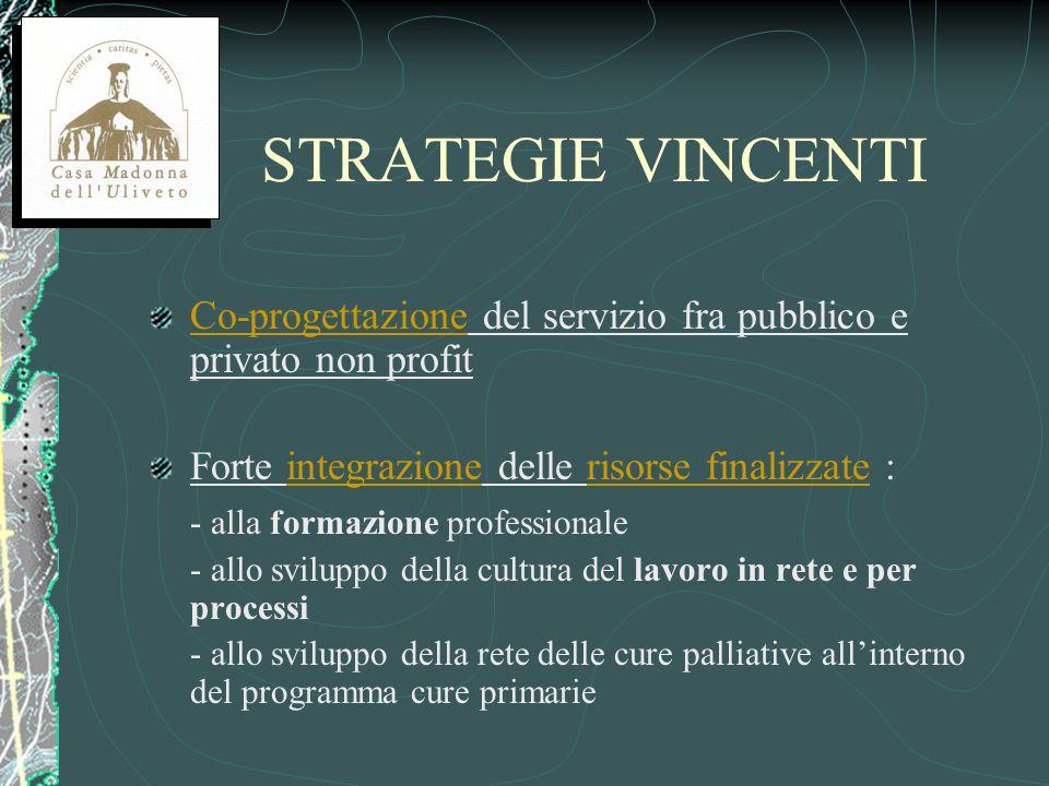 STRATEGIE VINCENTI Co-progettazione del servizio fra pubblico e privato non profit. Forte integrazione delle risorse finalizzate :