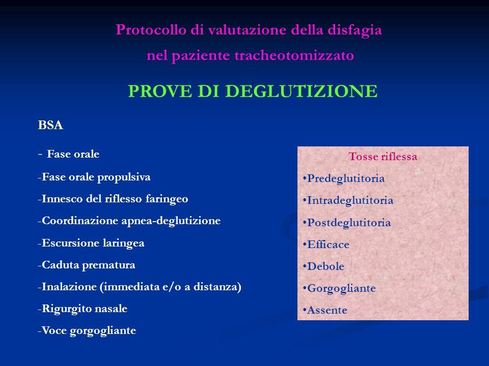 Protocollo di valutazione della disfagia nel paziente tracheotomizzato