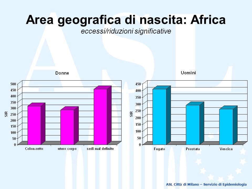 Area geografica di nascita: Africa eccessi/riduzioni significative