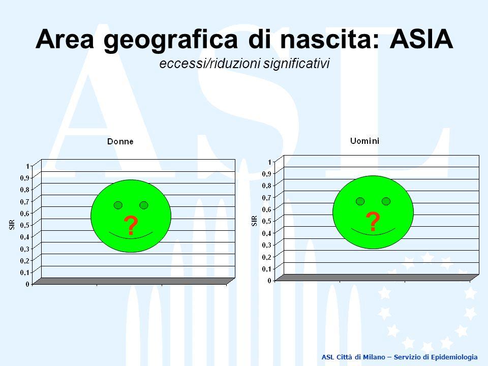 Area geografica di nascita: ASIA eccessi/riduzioni significativi