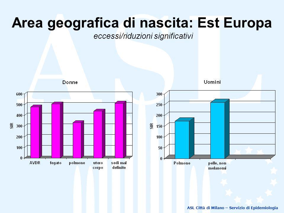 Area geografica di nascita: Est Europa eccessi/riduzioni significativi