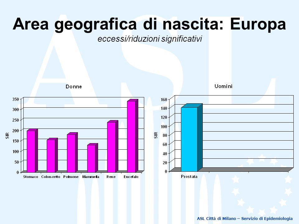 Area geografica di nascita: Europa eccessi/riduzioni significativi