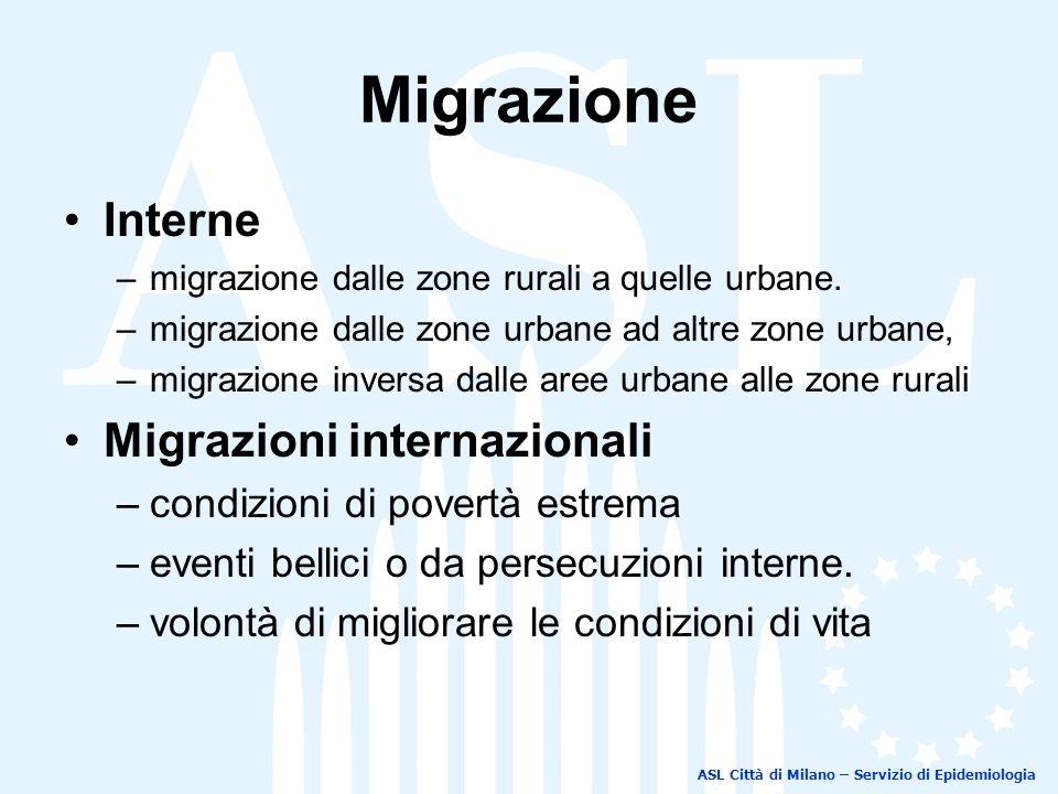 Migrazione Interne Migrazioni internazionali