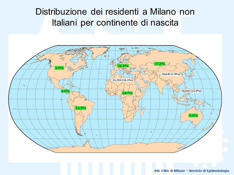 Distribuzione dei residenti a Milano non Italiani per continente di nascita