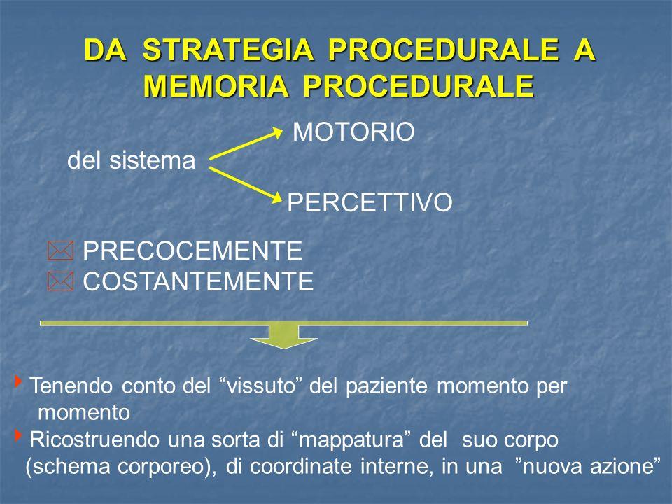 DA STRATEGIA PROCEDURALE A MEMORIA PROCEDURALE