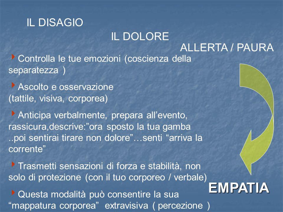 EMPATIA IL DISAGIO IL DOLORE ALLERTA / PAURA