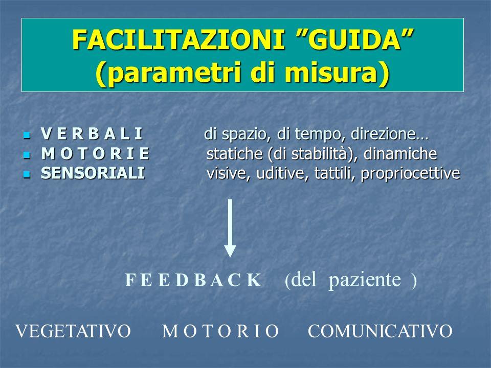 FACILITAZIONI GUIDA (parametri di misura)