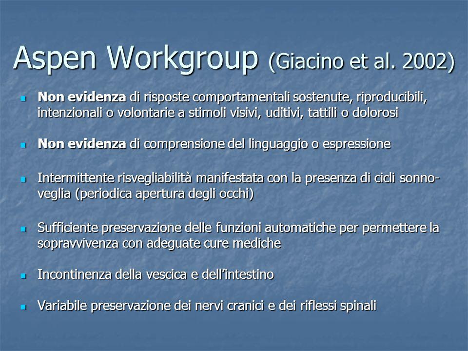 Aspen Workgroup (Giacino et al. 2002)