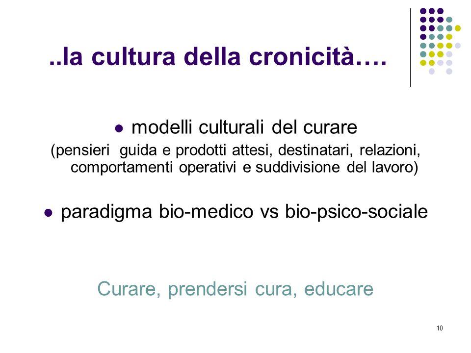 ..la cultura della cronicità….