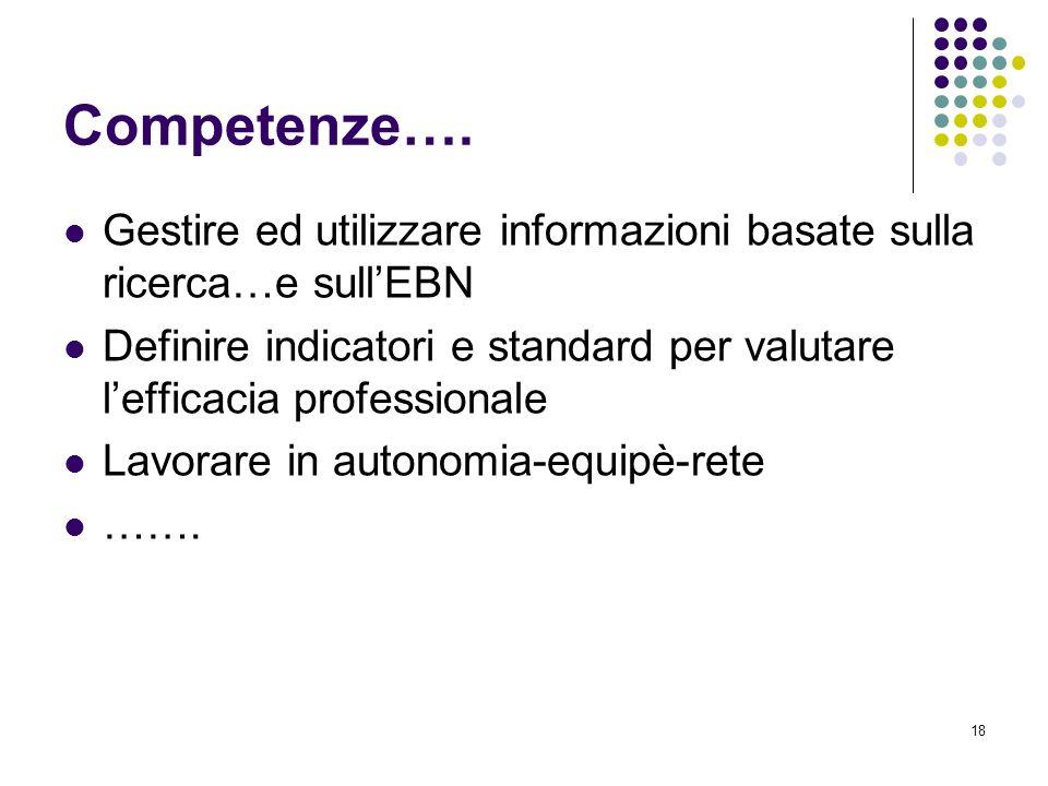 Competenze…. Gestire ed utilizzare informazioni basate sulla ricerca…e sull'EBN.