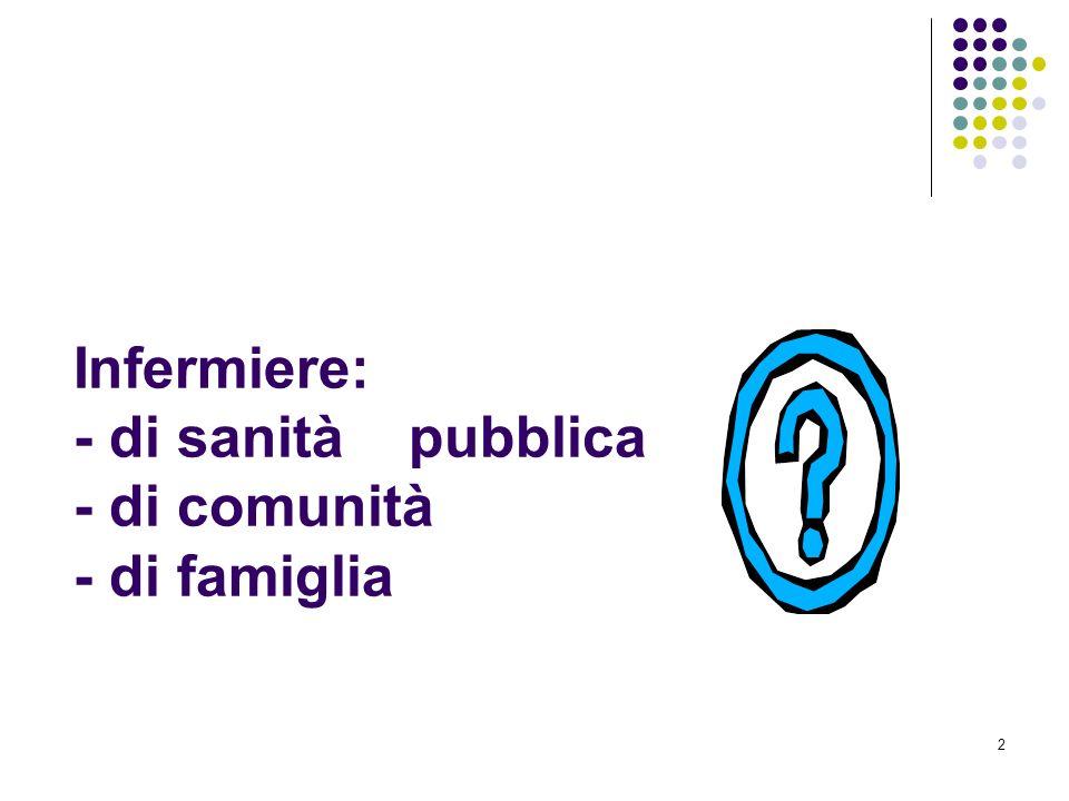 Infermiere: - di sanità pubblica - di comunità - di famiglia