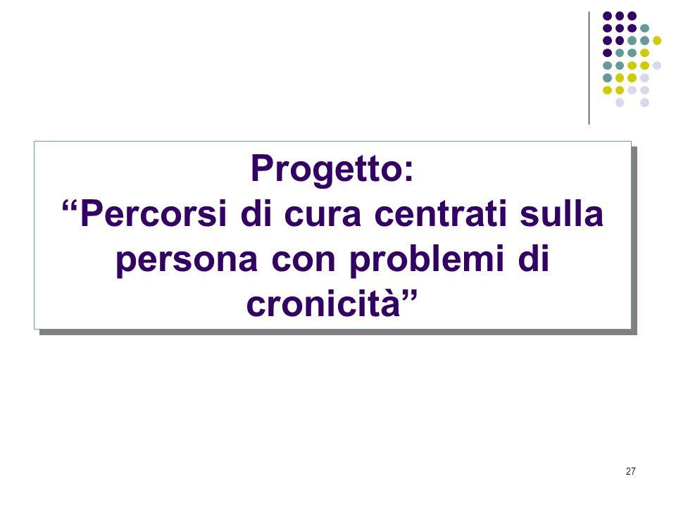 Progetto: Percorsi di cura centrati sulla persona con problemi di cronicità