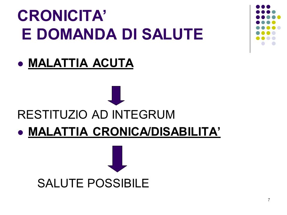 CRONICITA' E DOMANDA DI SALUTE