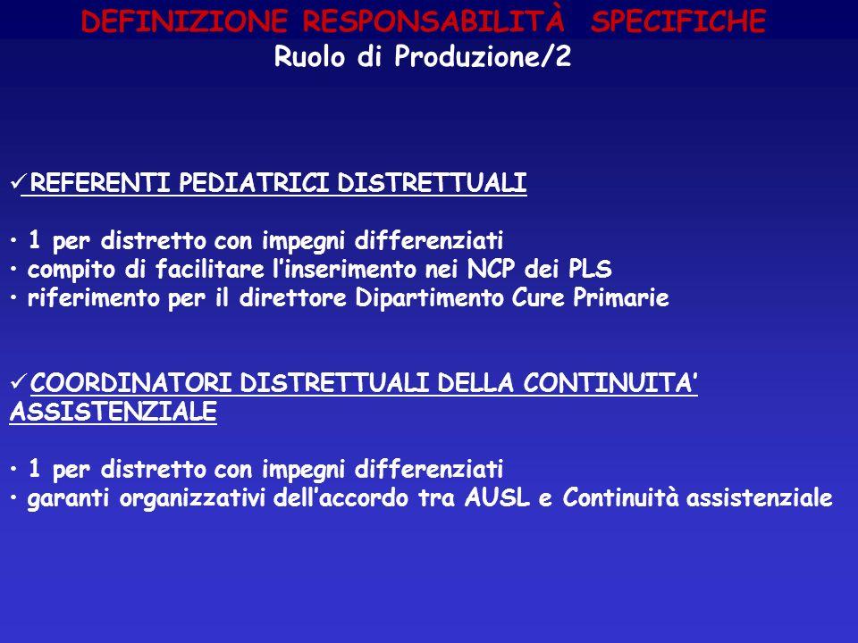DEFINIZIONE RESPONSABILITÀ SPECIFICHE Ruolo di Produzione/2
