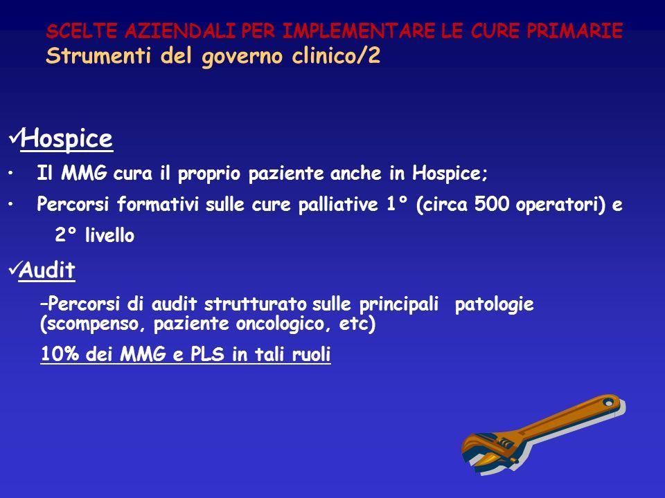 SCELTE AZIENDALI PER IMPLEMENTARE LE CURE PRIMARIE Strumenti del governo clinico/2