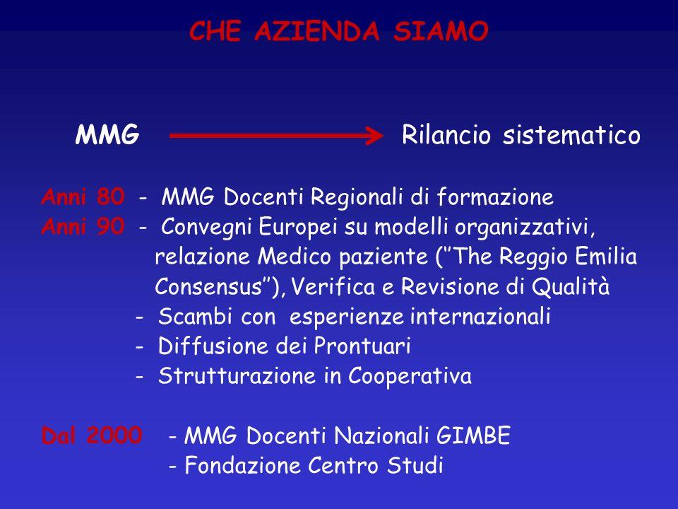 MMG Rilancio sistematico