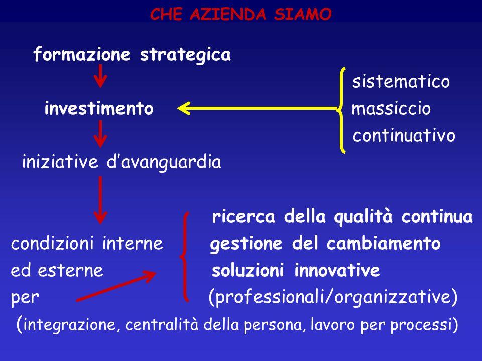 formazione strategica sistematico investimento massiccio continuativo
